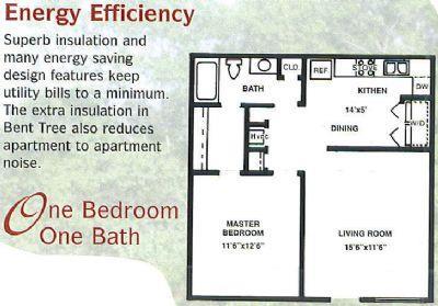 Bent Tree Apartments Tuscaloosa - Interior Design
